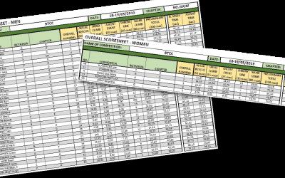 Preliminary overall scoresheet – BTCC 2019 – (F)